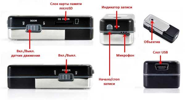 Органы управления мини камерой G100