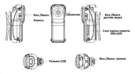 Органы управления мини камерой MD80 SE