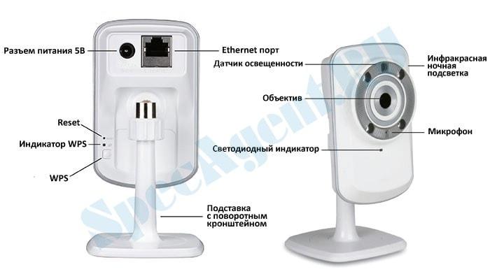 беспроводной камеры
