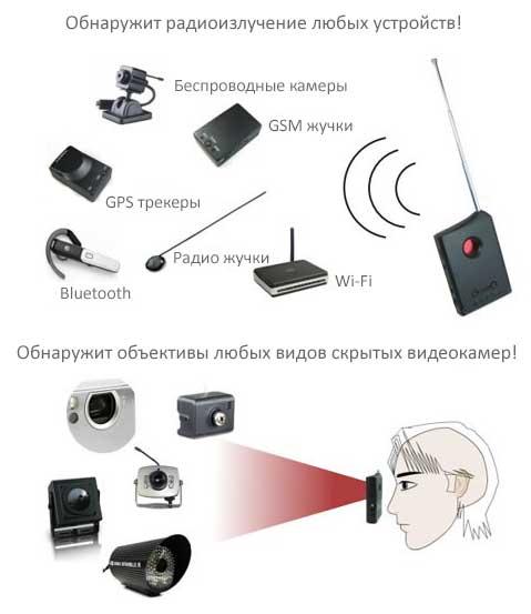 seks-parami-po-veb-kamere
