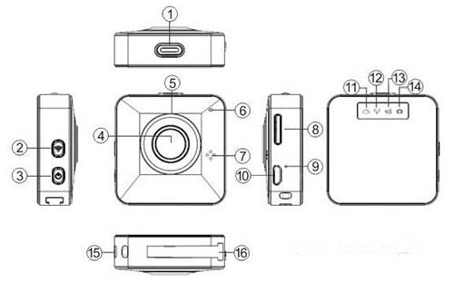 Органы управления беспроводной Wi-Fi мини видеокамеры - HD720p мини видеорегистратора EasyEye.