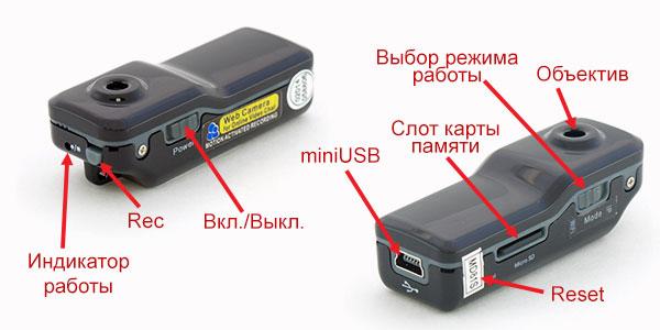 Органы управления Wi-Fi мини камерой MD81S