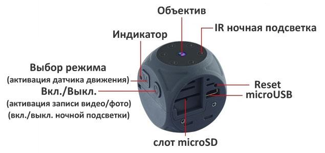 Органы управления мини камерой SQ10 версии 2.0