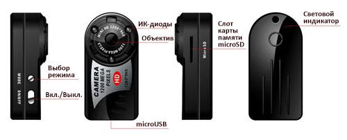 Органы управления мини камерой Q7N