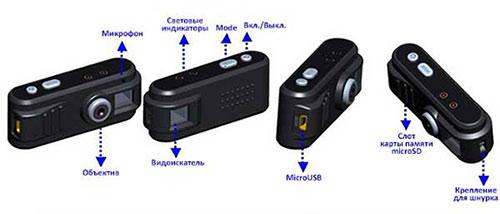 Органы управления мини камерой SA013