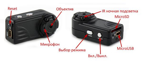 Органы управления мини камерой QQ6